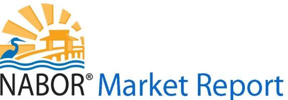 Naples Market Report 3rd Qtr 2015